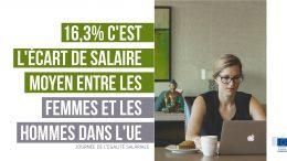 écart salarial 1